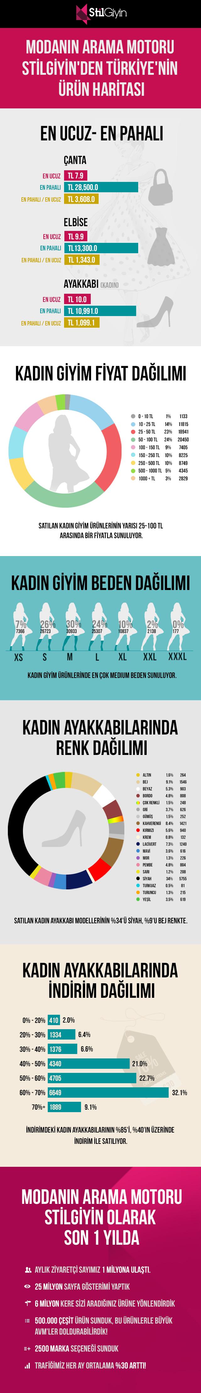StilGiyin Infografik (3)