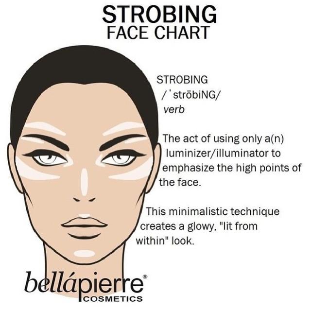 Strobing-makyajı-nasil-yapilir-2