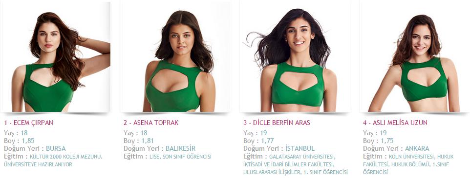 miss turkey 2015 elidor yarışmacıları kim (1)