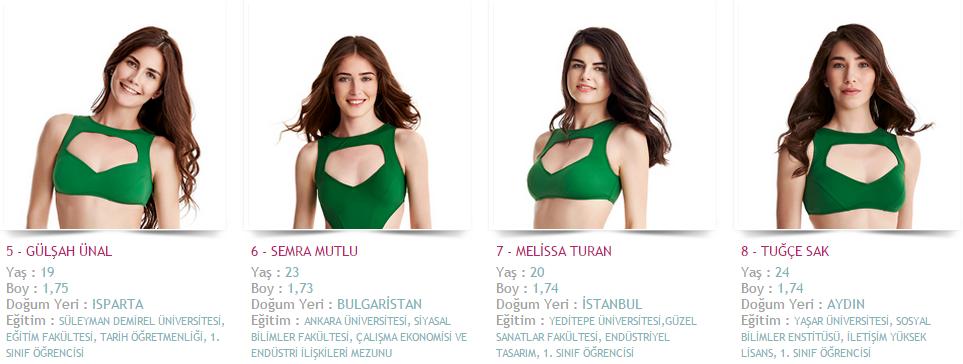 miss turkey 2015 elidor yarışmacıları kim (2)